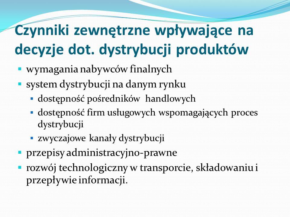 Czynniki zewnętrzne wpływające na decyzje dot. dystrybucji produktów  wymagania nabywców finalnych  system dystrybucji na danym rynku  dostępność p