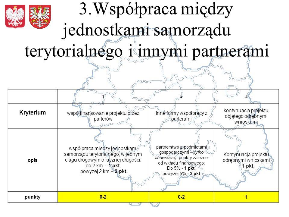 3.Współpraca między jednostkami samorządu terytorialnego i innymi partnerami 123 Kryterium współfinansowanie projektu przez parterów Inne formy współpracy z parterami kontynuacja projektu objętego odrębnymi wnioskami opis współpraca miedzy jednostkami samorządu terytorialnego, w jednym ciągu drogowym o łącznej długości: do 2 km – 1 pkt, powyżej 2 km – 2 pkt partnerstwo z podmiotami gospodarczymi –(tylko finansowe), punkty zależne od wkładu finansowego: Do 5% - 1 pkt, powyżej 5% - 2 pkt Kontynuacja projektu odrębnymi wnioskami – 1 pkt, punkty0-2 1