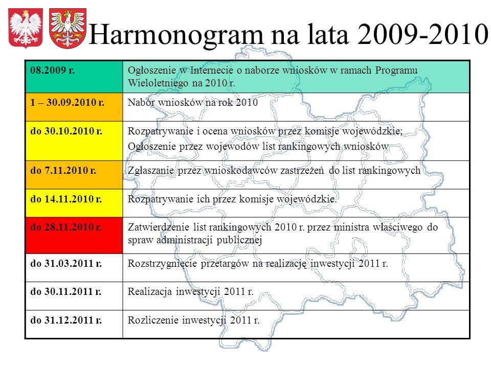 Harmonogram na lata 2009-2010 08.2009 r.Ogłoszenie w Internecie o naborze wniosków w ramach Programu Wieloletniego na 2010 r.