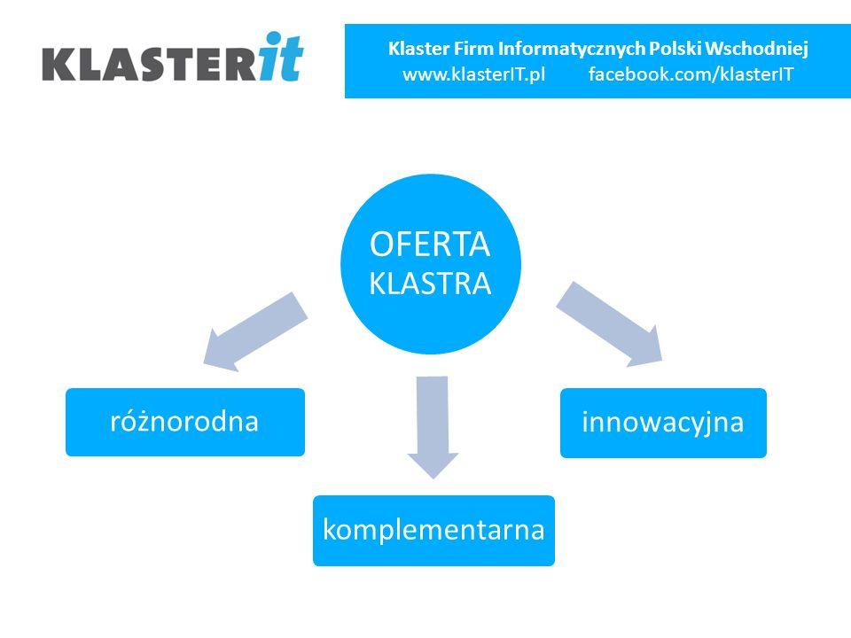 Klaster Firm Informatycznych Polski Wschodniej www.klasterIT.pl facebook.com/klasterIT OFERTA KLASTRA różnorodna komplementarna innowacyjna
