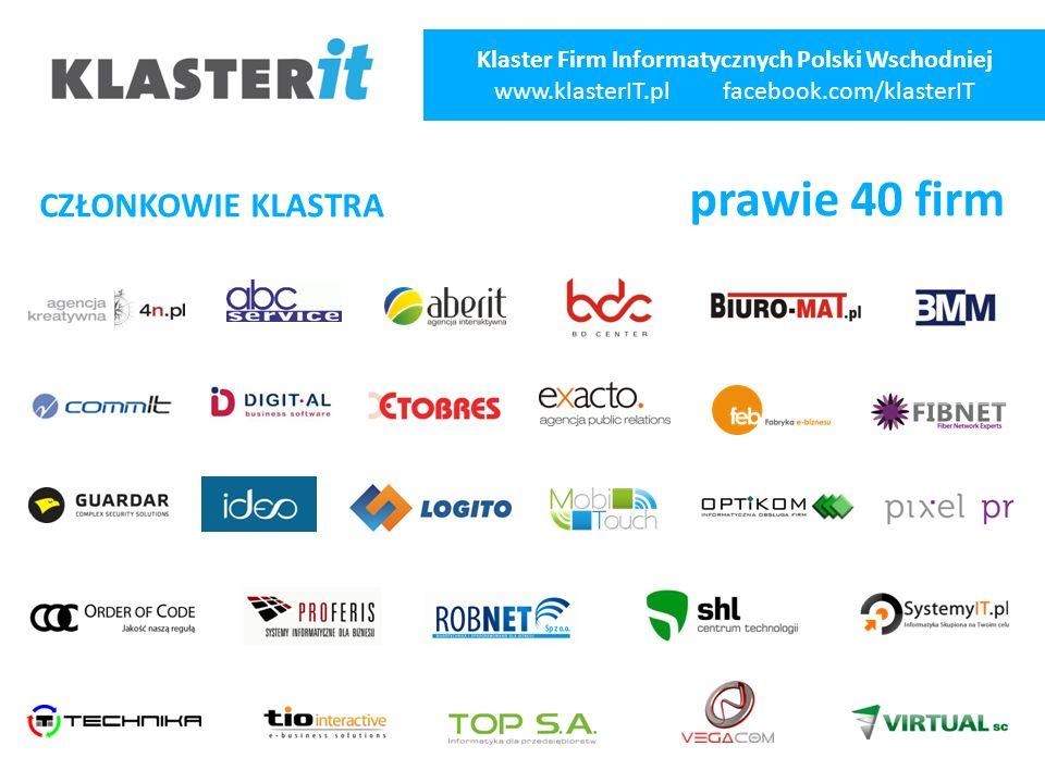 Klaster Firm Informatycznych Polski Wschodniej www.klasterIT.pl facebook.com/klasterIT prawie 40 firm CZŁONKOWIE KLASTRA