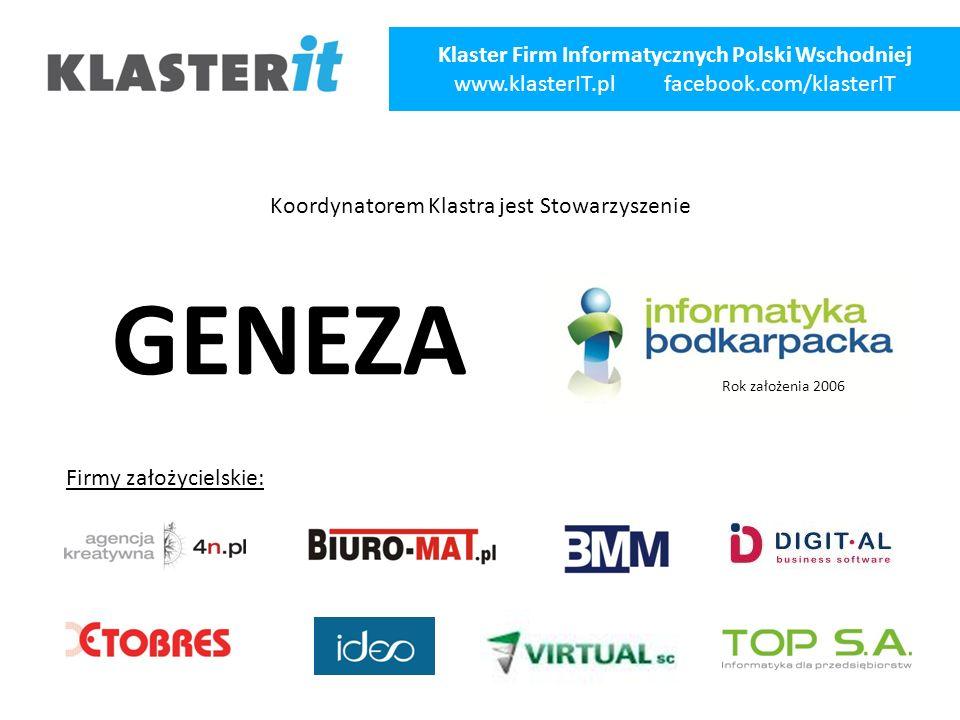 Firmy założycielskie: Koordynatorem Klastra jest Stowarzyszenie Rok założenia 2006 Klaster Firm Informatycznych Polski Wschodniej www.klasterIT.pl facebook.com/klasterIT GENEZA