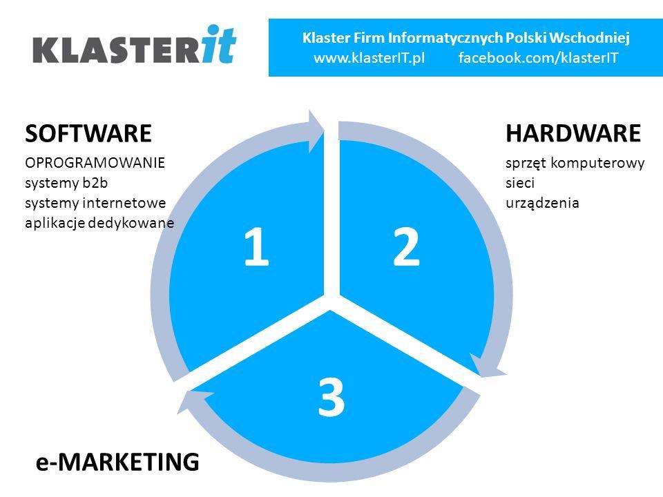 2 3 1 Klaster Firm Informatycznych Polski Wschodniej www.klasterIT.pl facebook.com/klasterIT SOFTWARE HARDWARE e-MARKETING sprzęt komputerowy sieci urządzenia OPROGRAMOWANIE systemy b2b systemy internetowe aplikacje dedykowane