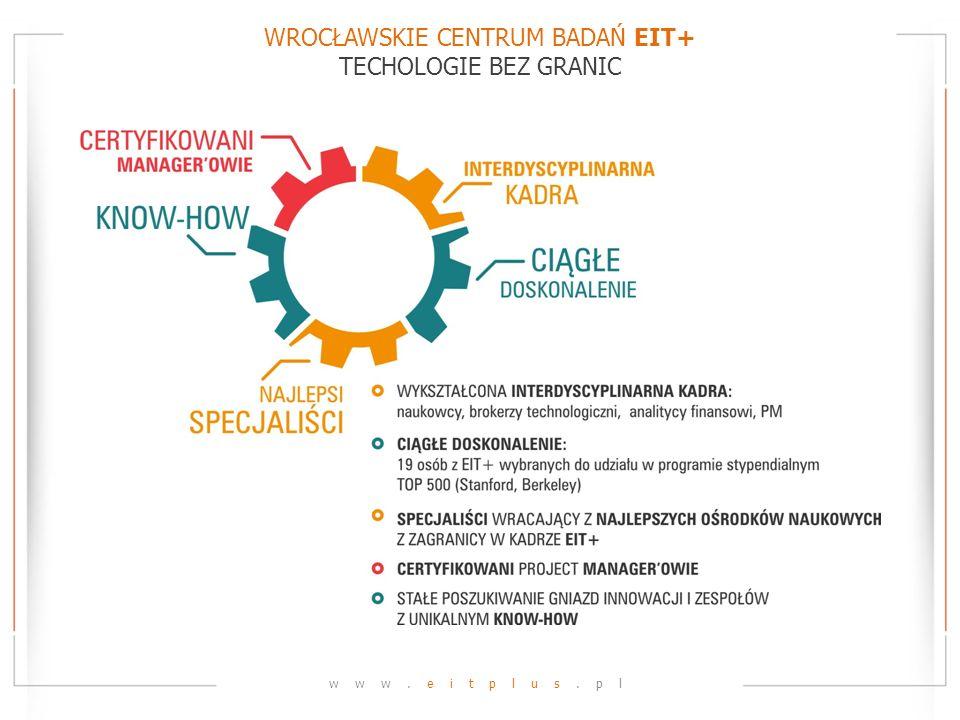 WROCŁAWSKIE CENTRUM BADAŃ EIT+ TECHOLOGIE BEZ GRANIC www.eitplus.pl