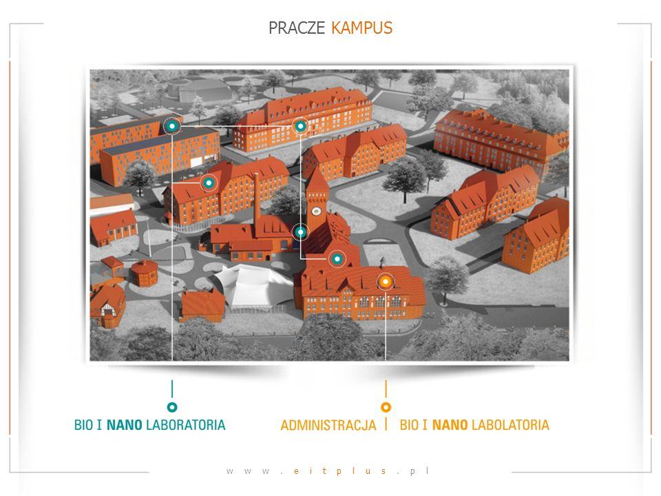 PRACZE KAMPUS www.eitplus.pl