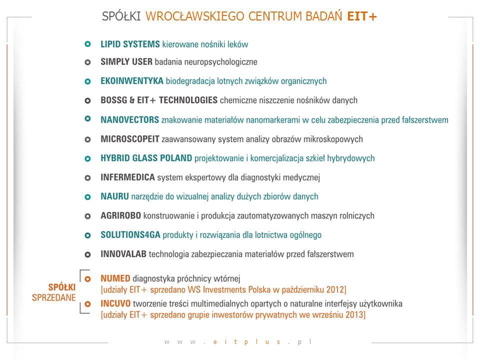SPÓŁKI WROCŁAWSKIEGO CENTRUM BADAŃ EIT+ www.eitplus.pl