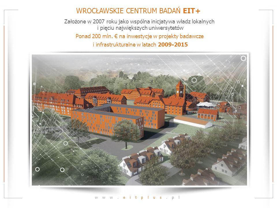 WROCŁAWSKIE CENTRUM BADAŃ EIT+ www.eitplus.pl Założone w 2007 roku jako wspólna inicjatywa władz lokalnych i pięciu największych uniwersytetów Ponad 200 mln.