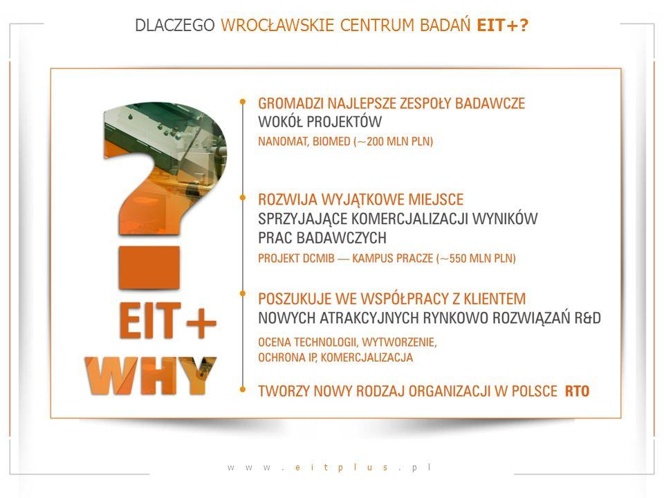 DLACZEGO WROCŁAWSKIE CENTRUM BADAŃ EIT+? www.eitplus.pl
