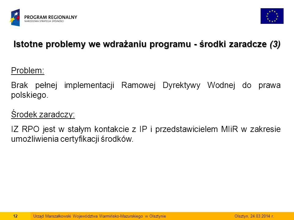 12Urząd Marszałkowski Województwa Warmińsko-Mazurskiego w Olsztynie Olsztyn, 24.03.2014 r.