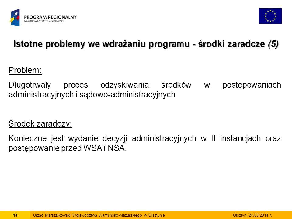 14Urząd Marszałkowski Województwa Warmińsko-Mazurskiego w Olsztynie Olsztyn, 24.03.2014 r.