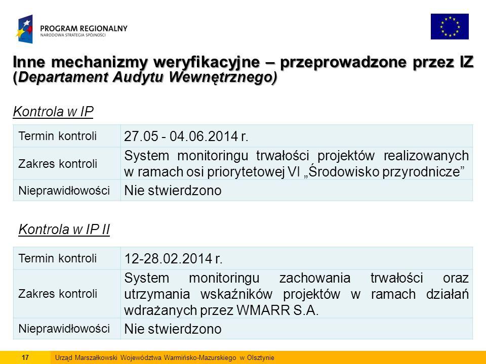 Inne mechanizmy weryfikacyjne – przeprowadzone przez IZ (Departament Audytu Wewnętrznego) Kontrola w IP 17Urząd Marszałkowski Województwa Warmińsko-Mazurskiego w Olsztynie Termin kontroli 27.05 - 04.06.2014 r.