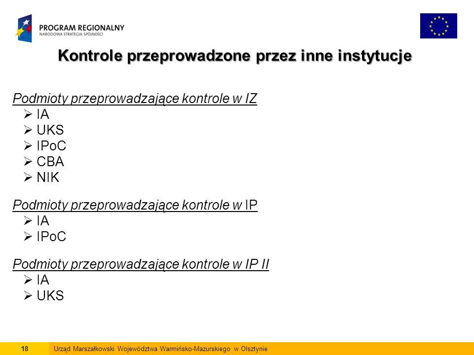 Kontrole przeprowadzone przez inne instytucje Podmioty przeprowadzające kontrole w IZ  IA  UKS  IPoC  CBA  NIK Podmioty przeprowadzające kontrole w IP  IA  IPoC Podmioty przeprowadzające kontrole w IP II  IA  UKS 18Urząd Marszałkowski Województwa Warmińsko-Mazurskiego w Olsztynie