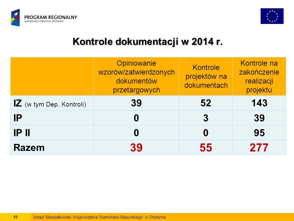 Kontrole dokumentacji w 2014 r.