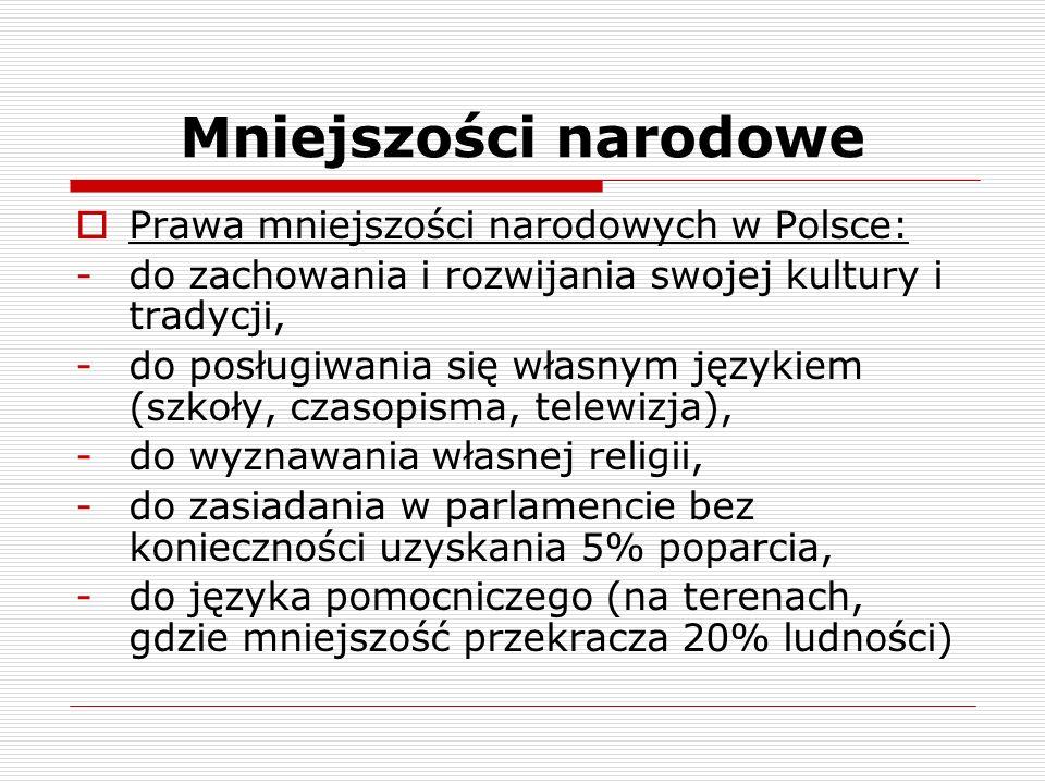  Prawa mniejszości narodowych w Polsce: -do zachowania i rozwijania swojej kultury i tradycji, -do posługiwania się własnym językiem (szkoły, czasopisma, telewizja), -do wyznawania własnej religii, -do zasiadania w parlamencie bez konieczności uzyskania 5% poparcia, -do języka pomocniczego (na terenach, gdzie mniejszość przekracza 20% ludności)