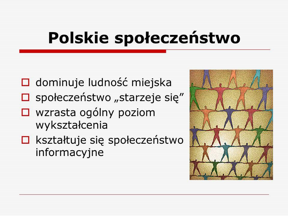"""Polskie społeczeństwo  dominuje ludność miejska  społeczeństwo """"starzeje się  wzrasta ogólny poziom wykształcenia  kształtuje się społeczeństwo informacyjne"""