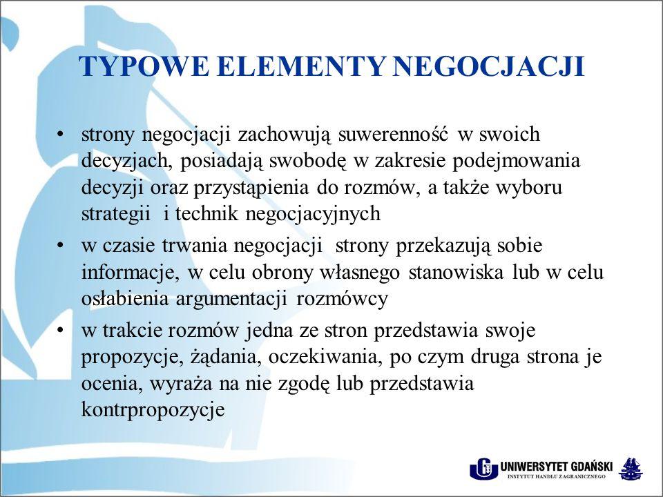 TYPOWE ELEMENTY NEGOCJACJI strony negocjacji zachowują suwerenność w swoich decyzjach, posiadają swobodę w zakresie podejmowania decyzji oraz przystąpienia do rozmów, a także wyboru strategii i technik negocjacyjnych w czasie trwania negocjacji strony przekazują sobie informacje, w celu obrony własnego stanowiska lub w celu osłabienia argumentacji rozmówcy w trakcie rozmów jedna ze stron przedstawia swoje propozycje, żądania, oczekiwania, po czym druga strona je ocenia, wyraża na nie zgodę lub przedstawia kontrpropozycje