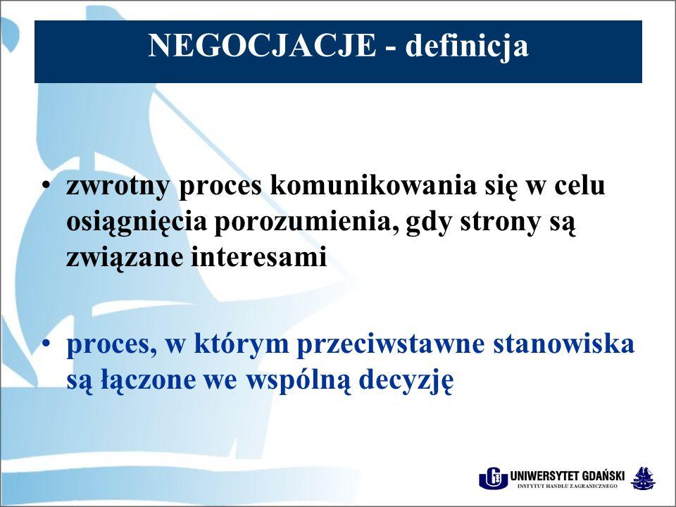 NEGOCJACJE - definicja zwrotny proces komunikowania się w celu osiągnięcia porozumienia, gdy strony są związane interesami proces, w którym przeciwstawne stanowiska są łączone we wspólną decyzję