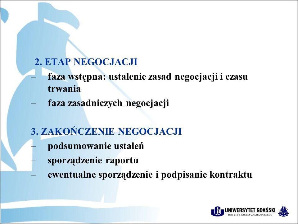 2. ETAP NEGOCJACJI –faza wstępna: ustalenie zasad negocjacji i czasu trwania –faza zasadniczych negocjacji 3. ZAKOŃCZENIE NEGOCJACJI –podsumowanie ust