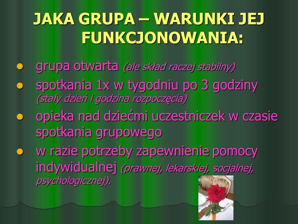 """Nasze wspomnienia Praca z grupą dzieci Pożegnanie z programem """"Mama i ja Warsztaty w grupie kobiet"""
