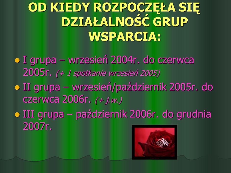 OD KIEDY ROZPOCZĘŁA SIĘ DZIAŁALNOŚĆ GRUP WSPARCIA: I grupa – wrzesień 2004r.