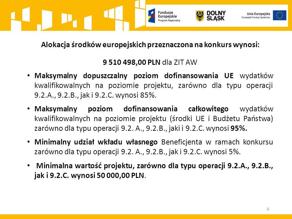 Alokacja środków europejskich przeznaczona na konkurs wynosi: 9 510 498,00 PLN dla ZIT AW Maksymalny dopuszczalny poziom dofinansowania UE wydatków kwalifikowalnych na poziomie projektu, zarówno dla typu operacji 9.2.A., 9.2.B., jak i 9.2.C.