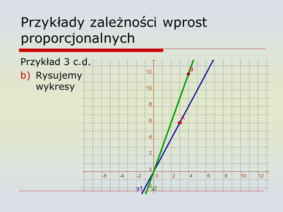 Przykłady zależności wprost proporcjonalnych Przykład 3 c.d. b)Rysujemy wykresy