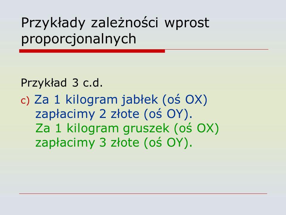 Przykłady zależności wprost proporcjonalnych Przykład 3 c.d. c) Za 1 kilogram jabłek (oś OX) zapłacimy 2 złote (oś OY). Za 1 kilogram gruszek (oś OX)