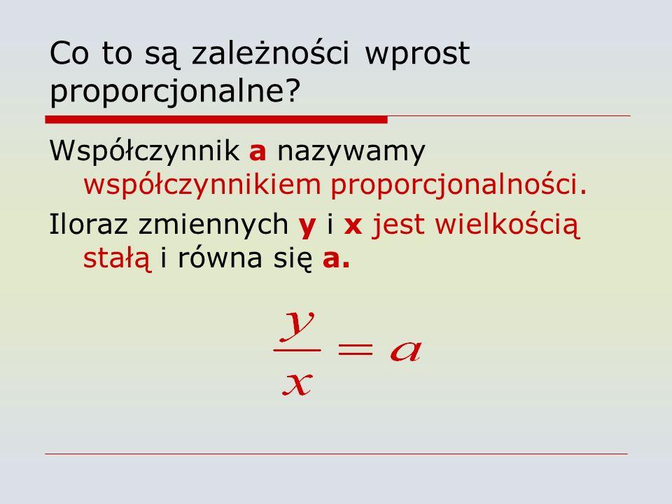 Co to są zależności wprost proporcjonalne? Współczynnik a nazywamy współczynnikiem proporcjonalności. Iloraz zmiennych y i x jest wielkością stałą i r