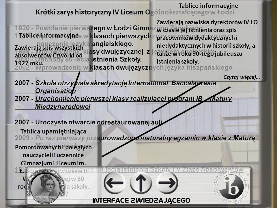 Krótki zarys historyczny IV Liceum Ogólnokształcącego w Łodzi 1920 - Powołanie pierwszego w Łodzi Gimnazjum Żeńskiego.