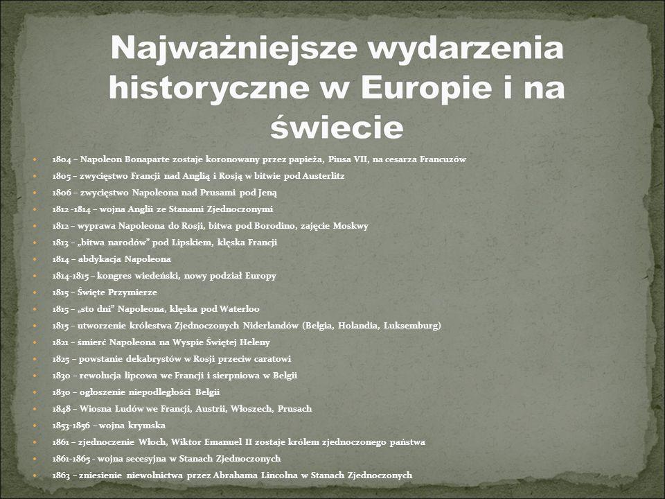W Polsce mamy dwie daty początkowe: 1818 i 1822 rok.