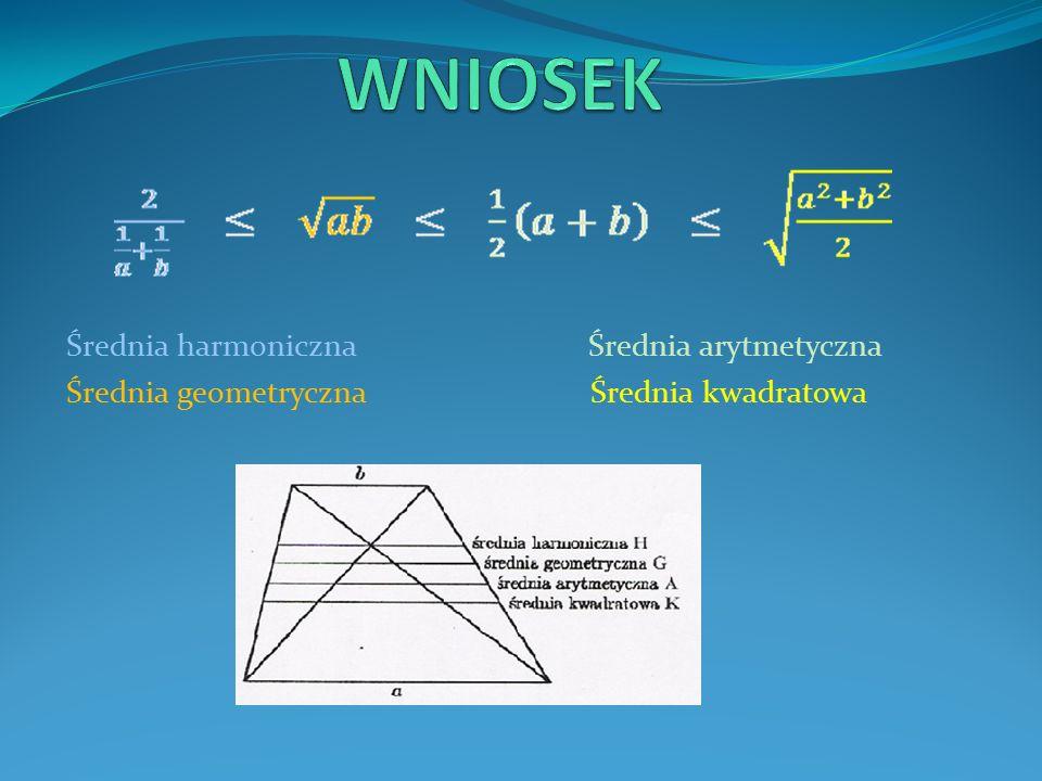 Średnia harmoniczna Średnia arytmetyczna Średnia geometryczna Średnia kwadratowa