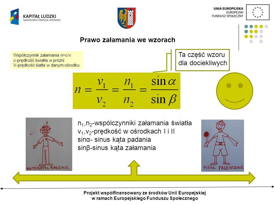 Projekt współfinansowany ze środków Unii Europejskiej w ramach Europejskiego Funduszu Społecznego Prawo załamania we wzorach n 1,n 2 -wspólczynniki za
