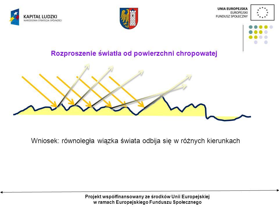 Projekt współfinansowany ze środków Unii Europejskiej w ramach Europejskiego Funduszu Społecznego Rozproszenie światła od powierzchni chropowatej Wnio