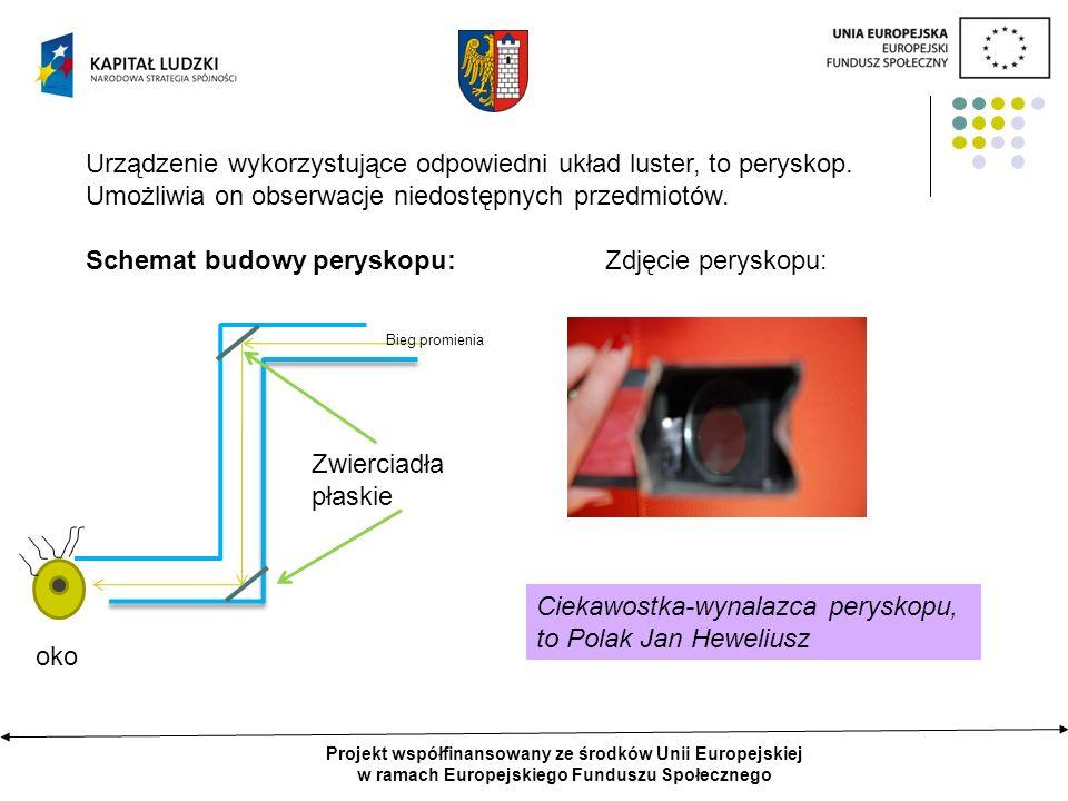 Projekt współfinansowany ze środków Unii Europejskiej w ramach Europejskiego Funduszu Społecznego Urządzenie wykorzystujące odpowiedni układ luster, t