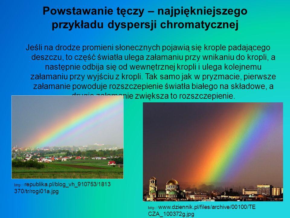 Powstawanie tęczy – najpiękniejszego przykładu dyspersji chromatycznej Jeśli na drodze promieni słonecznych pojawią się krople padającego deszczu, to