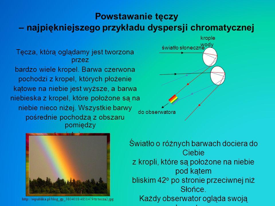 Powstawanie tęczy – najpiękniejszego przykładu dyspersji chromatycznej Tęcza, którą oglądamy jest tworzona przez bardzo wiele kropel. Barwa czerwona p