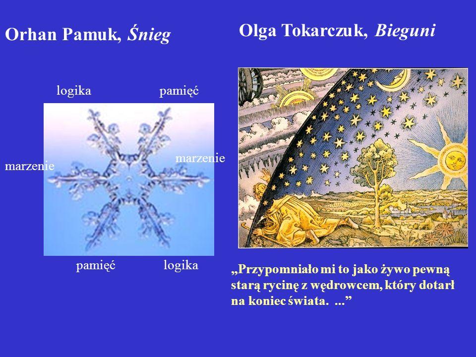 """Olga Tokarczuk, Bieguni Orhan Pamuk, Śnieg """"Przypomniało mi to jako żywo pewną starą rycinę z wędrowcem, który dotarł na koniec świata.... logika pamięć marzenie"""