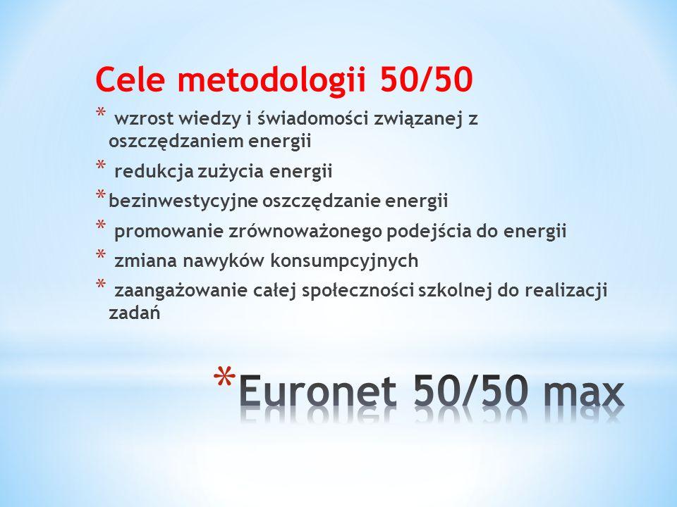 Cele metodologii 50/50 * wzrost wiedzy i świadomości związanej z oszczędzaniem energii * redukcja zużycia energii * bezinwestycyjne oszczędzanie energii * promowanie zrównoważonego podejścia do energii * zmiana nawyków konsumpcyjnych * zaangażowanie całej społeczności szkolnej do realizacji zadań