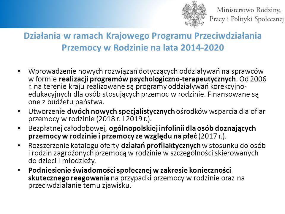 Działania w ramach Krajowego Programu Przeciwdziałania Przemocy w Rodzinie na lata 2014-2020 Wprowadzenie nowych rozwiązań dotyczących oddziaływań na