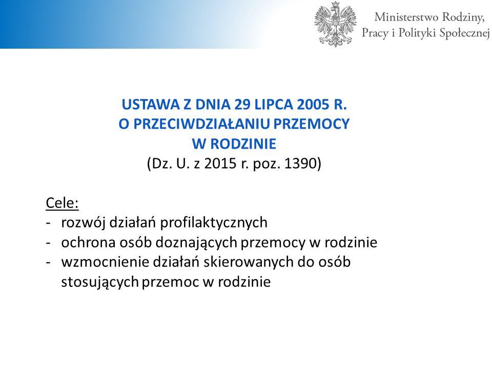 USTAWA Z DNIA 29 LIPCA 2005 R. O PRZECIWDZIAŁANIU PRZEMOCY W RODZINIE (Dz. U. z 2015 r. poz. 1390) Cele: -rozwój działań profilaktycznych -ochrona osó