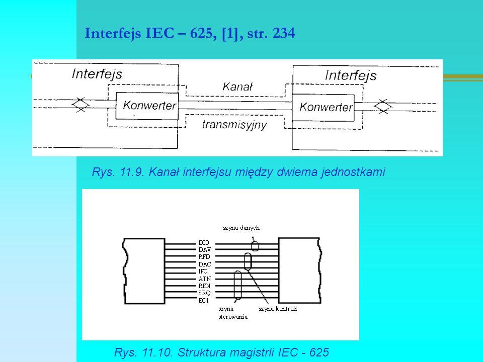 Interfejs IEC – 625, [1], str. 234 Rys. 11.9. Kanał interfejsu między dwiema jednostkami Rys.