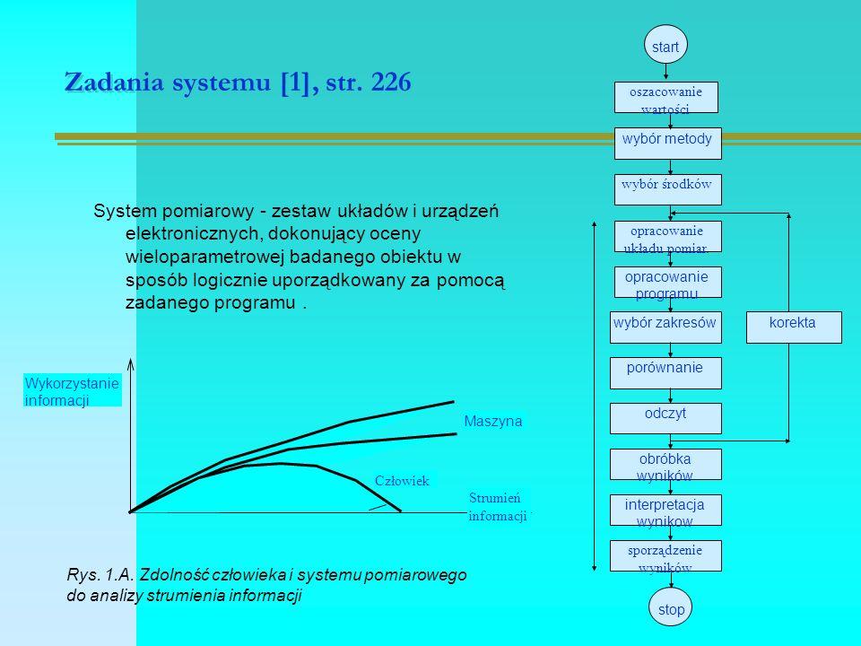 Zadania systemu [1], str. 226 System pomiarowy - zestaw układów i urządzeń elektronicznych, dokonujący oceny wieloparametrowej badanego obiektu w spos