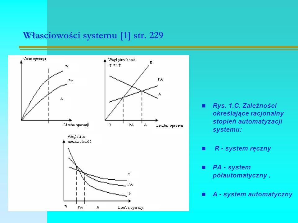 Własciowości systemu [1] str. 229 Rys. 1.C. Zależności określające racjonalny stopień automatyzacji systemu: R - system ręczny PA - system półautomaty