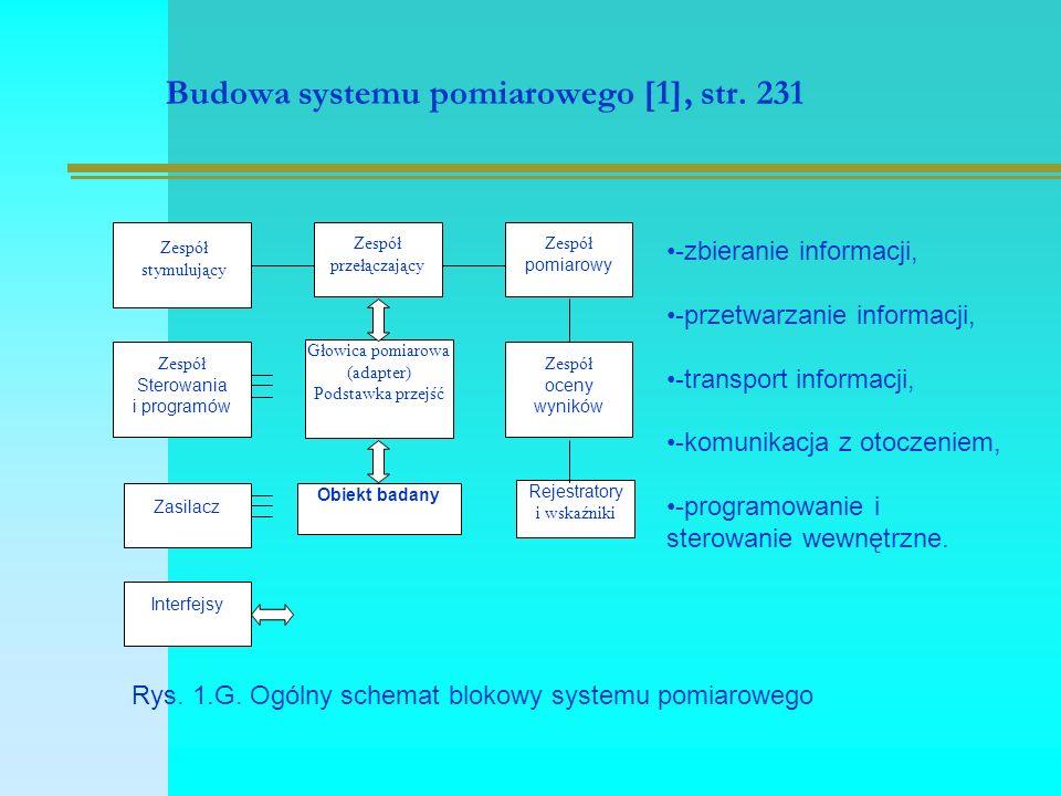 Budowa systemu pomiarowego [1], str. 231 Głowica pomiarowa (adapter) Podstawka przejść Obiekt badany Zespół stymulujący Zespół Sterowania i programów