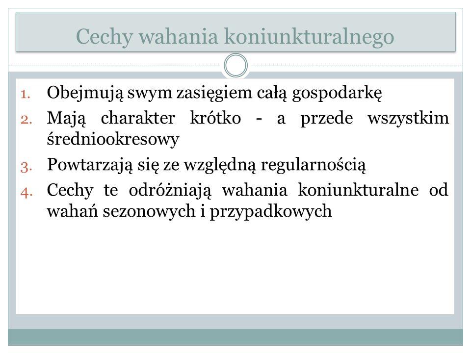 Cechy wahania koniunkturalnego 1. Obejmują swym zasięgiem całą gospodarkę 2.
