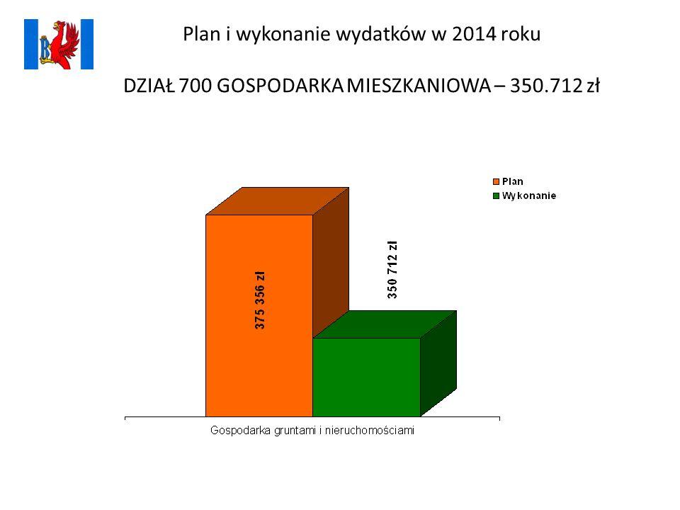 Plan i wykonanie wydatków w 2014 roku DZIAŁ 700 GOSPODARKA MIESZKANIOWA – 350.712 zł