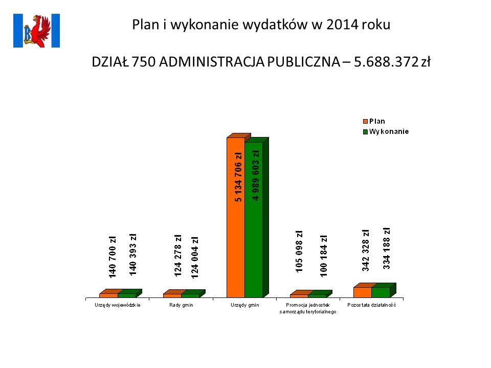 Plan i wykonanie wydatków w 2014 roku DZIAŁ 750 ADMINISTRACJA PUBLICZNA – 5.688.372 zł