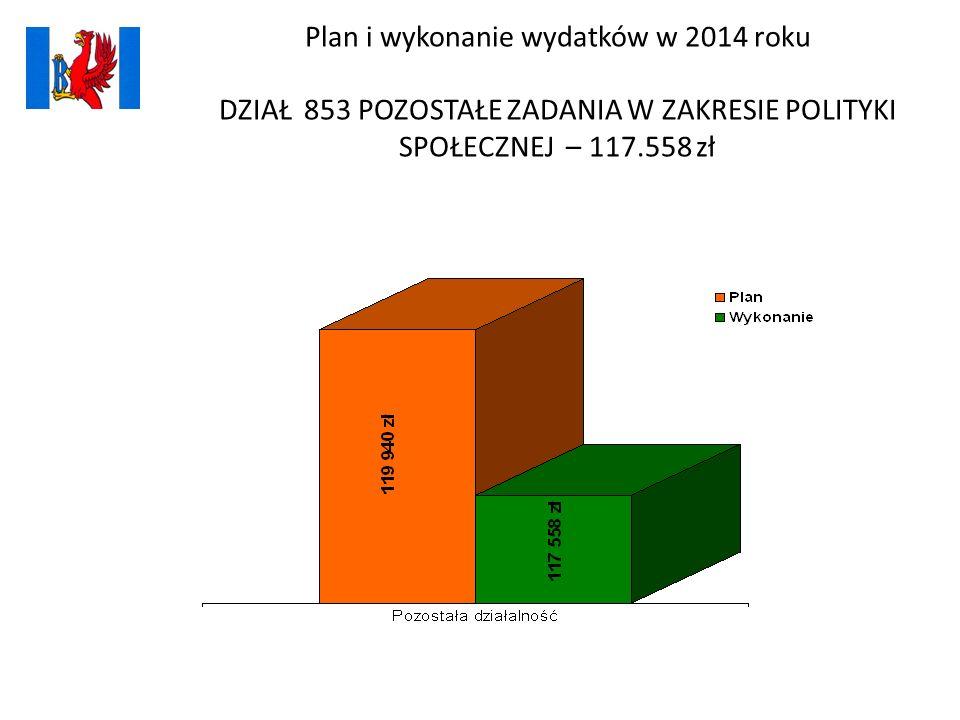 Plan i wykonanie wydatków w 2014 roku DZIAŁ 853 POZOSTAŁE ZADANIA W ZAKRESIE POLITYKI SPOŁECZNEJ – 117.558 zł