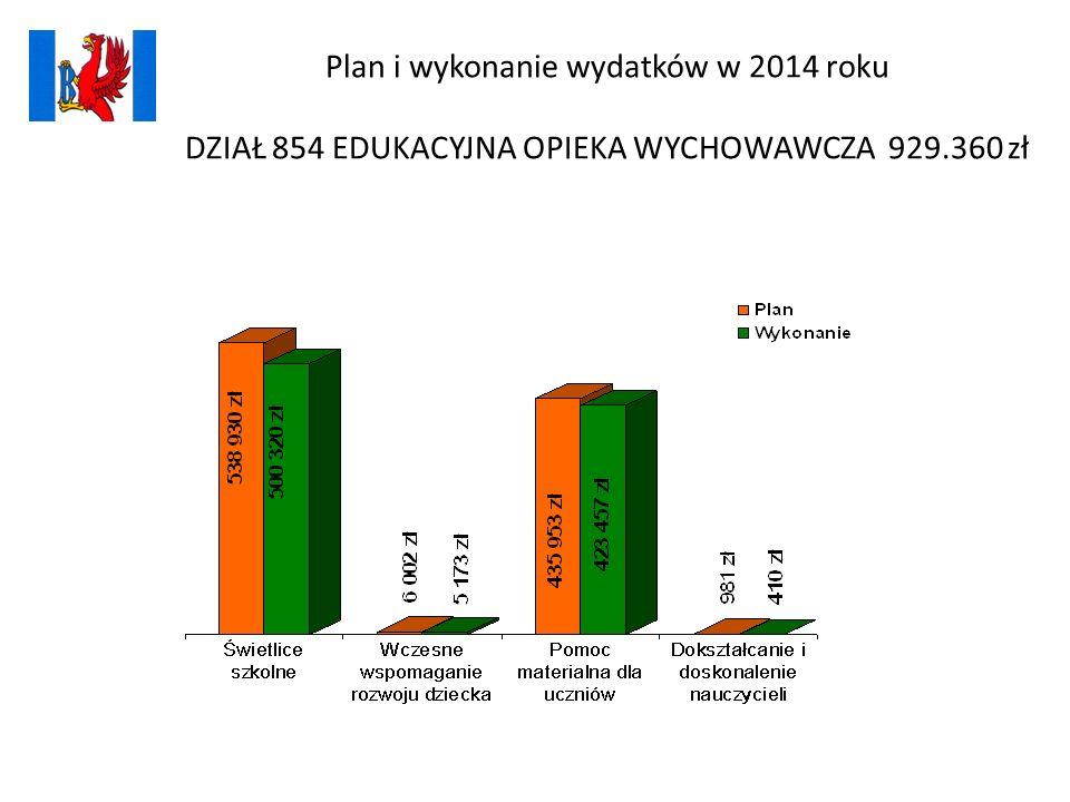 Plan i wykonanie wydatków w 2014 roku DZIAŁ 854 EDUKACYJNA OPIEKA WYCHOWAWCZA 929.360 zł