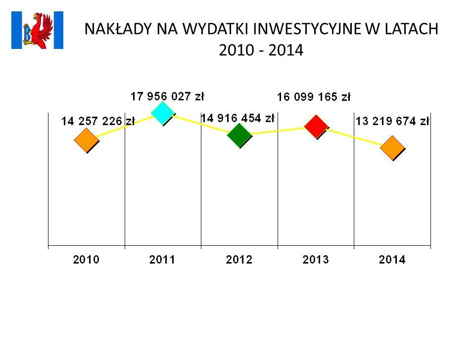 NAKŁADY NA WYDATKI INWESTYCYJNE W LATACH 2010 - 2014